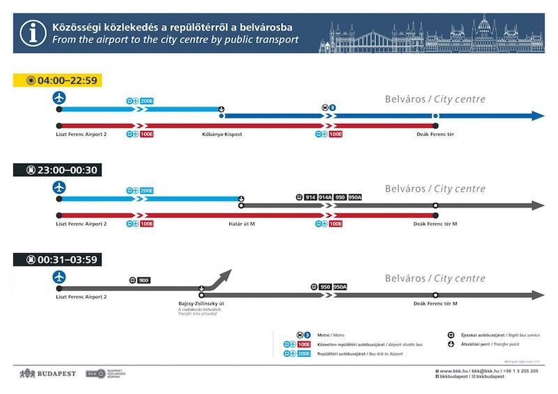 budapest public transport from airport schedule
